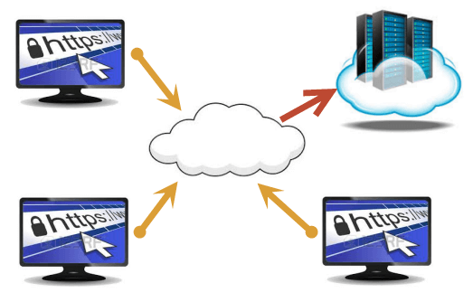 Web-To-Cloud Image